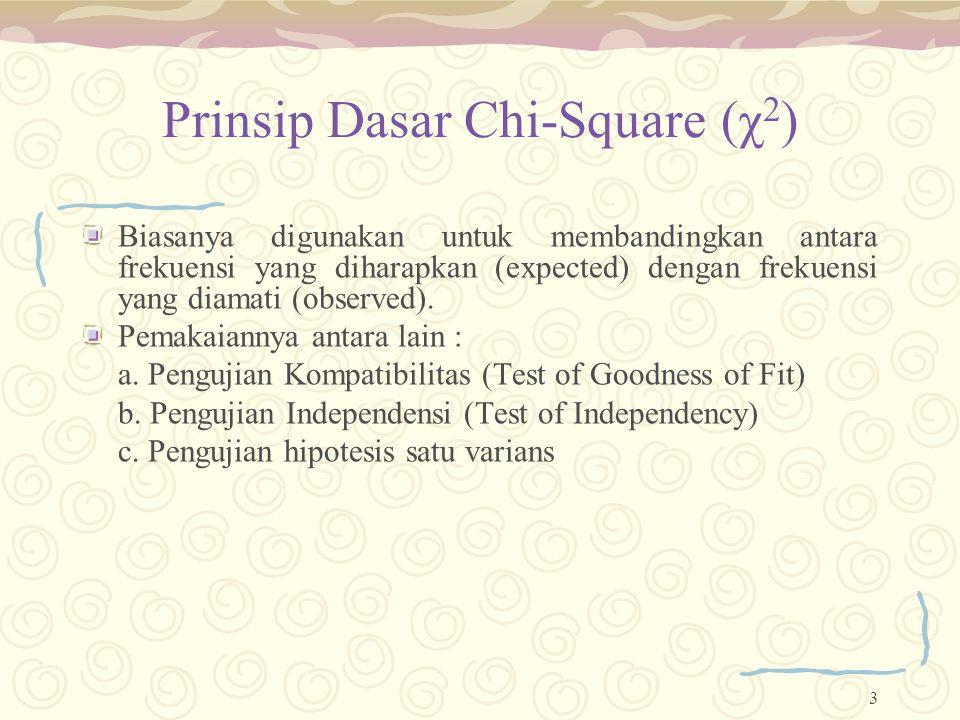 Prinsip Dasar Chi-Square (χ2)