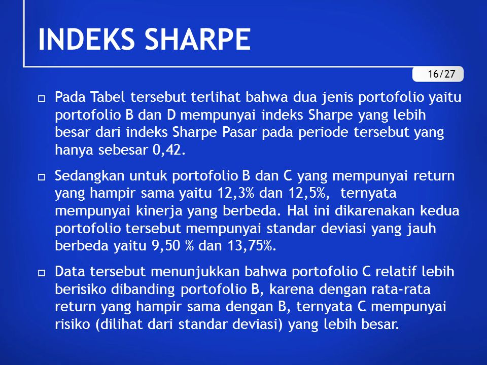 INDEKS SHARPE 16/27.