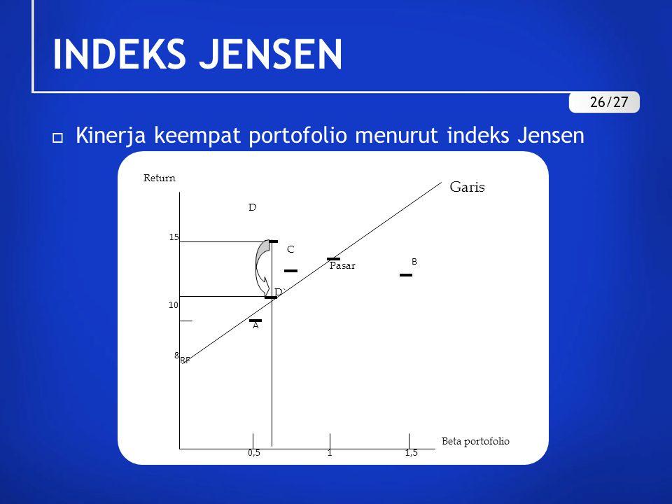 INDEKS JENSEN Kinerja keempat portofolio menurut indeks Jensen 26/27