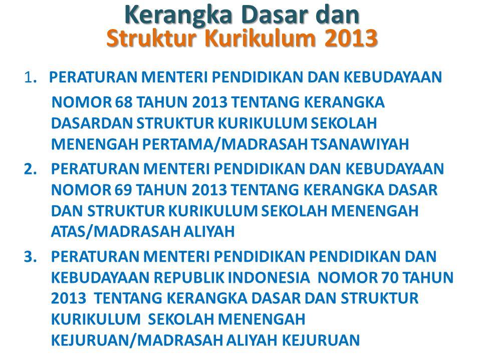 Kerangka Dasar dan Struktur Kurikulum 2013