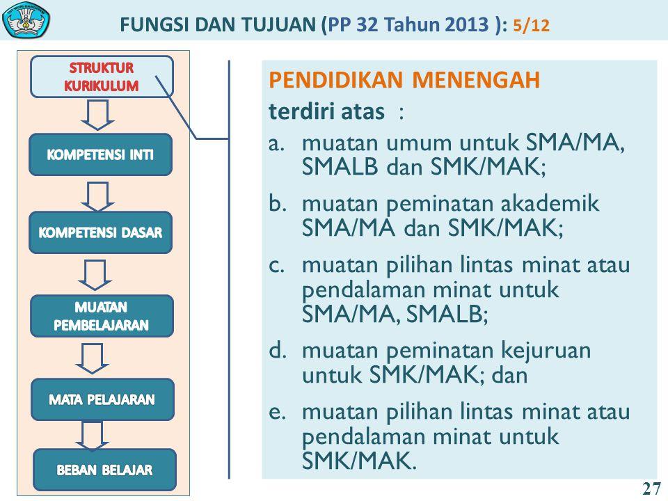 FUNGSI DAN TUJUAN (PP 32 Tahun 2013 ): 5/12