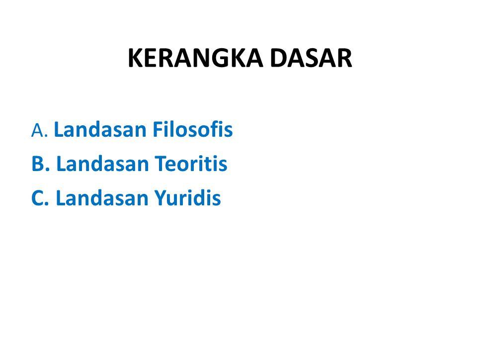 A. Landasan Filosofis B. Landasan Teoritis C. Landasan Yuridis