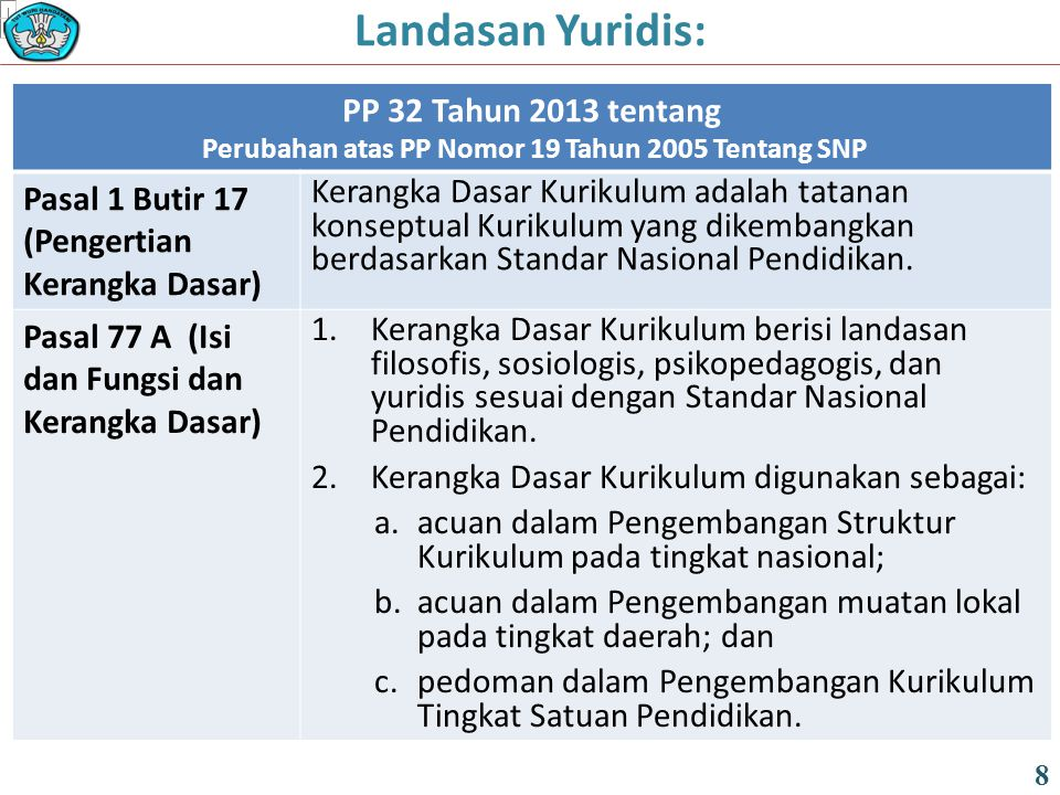 Landasan Yuridis: PP 32 Tahun 2013 tentang Perubahan atas PP Nomor 19 Tahun 2005 Tentang SNP. Pasal 1 Butir 17 (Pengertian Kerangka Dasar)