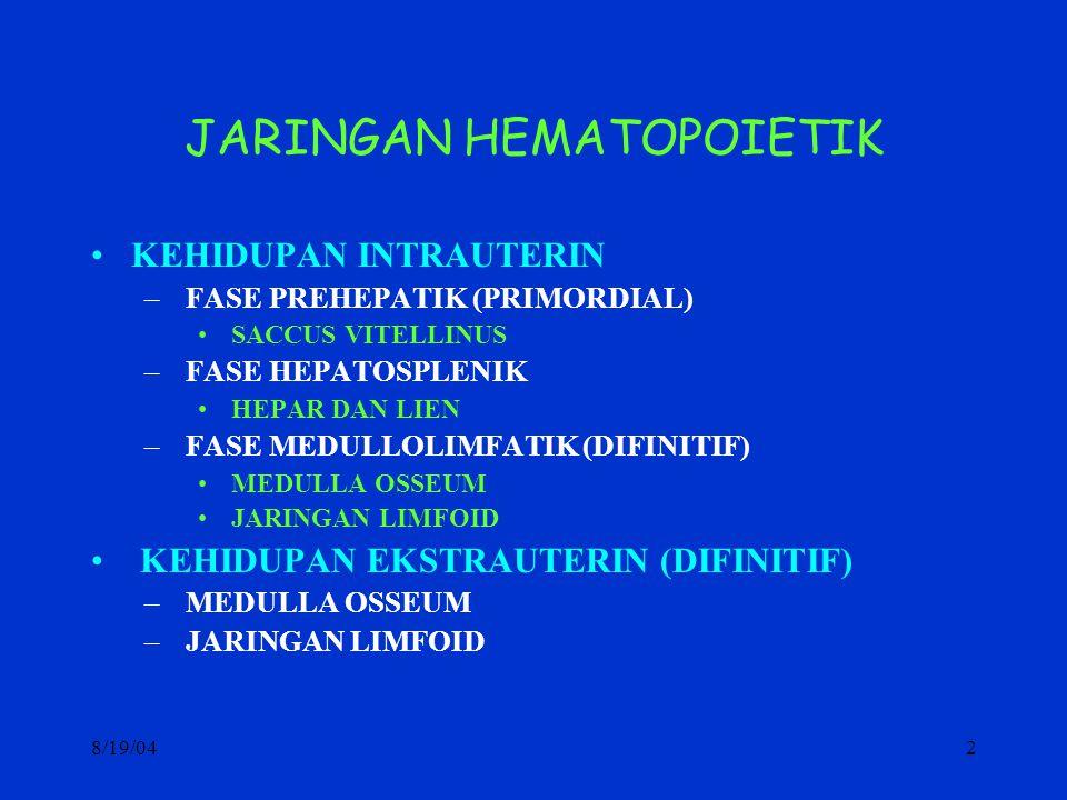 JARINGAN HEMATOPOIETIK