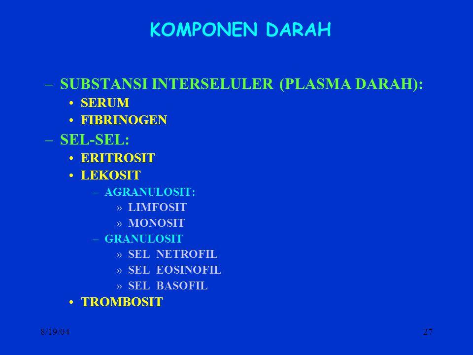 KOMPONEN DARAH SUBSTANSI INTERSELULER (PLASMA DARAH): SEL-SEL: SERUM