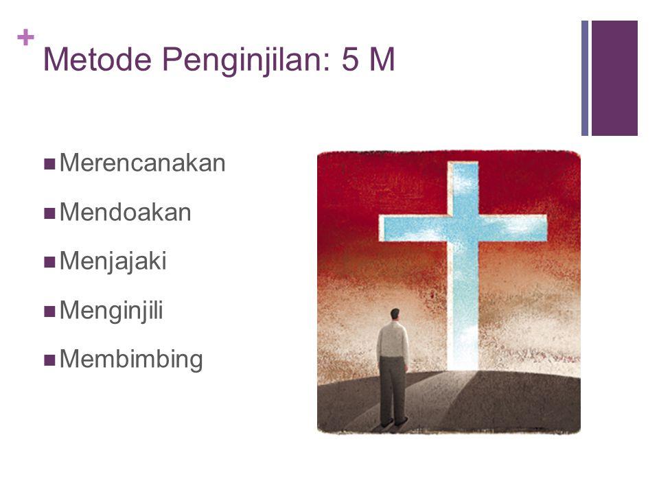 Metode Penginjilan: 5 M Merencanakan Mendoakan Menjajaki Menginjili