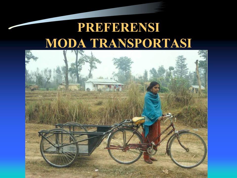 PREFERENSI MODA TRANSPORTASI
