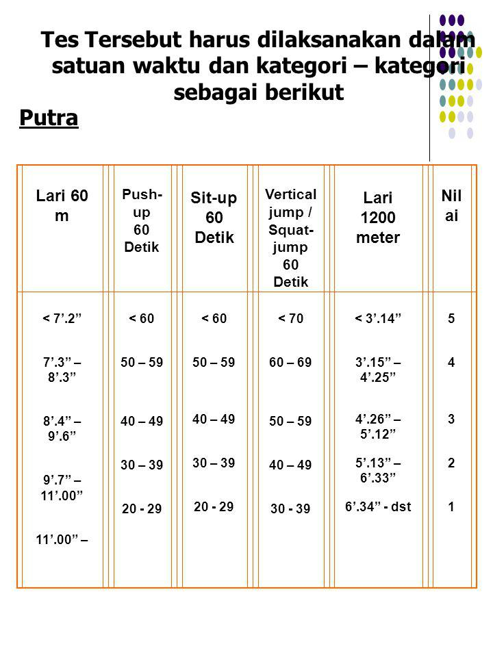 Vertical jump / Squat-jump