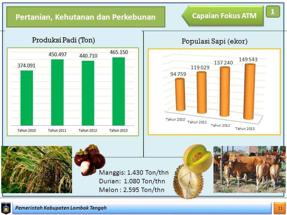 Pertanian, Kehutanan dan Perkebunan