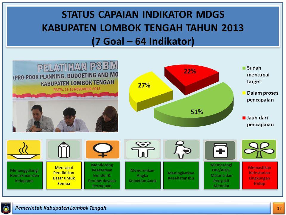 STATUS CAPAIAN INDIKATOR MDGS KABUPATEN LOMBOK TENGAH TAHUN 2013 (7 Goal – 64 Indikator)