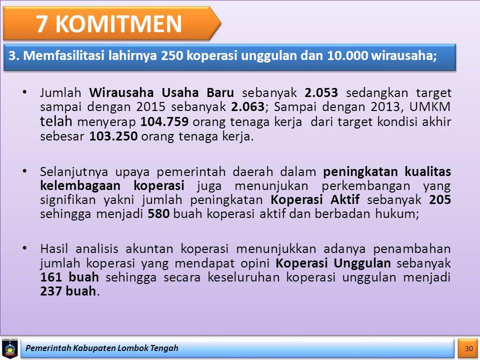 3. Memfasilitasi lahirnya 250 koperasi unggulan dan 10.000 wirausaha;