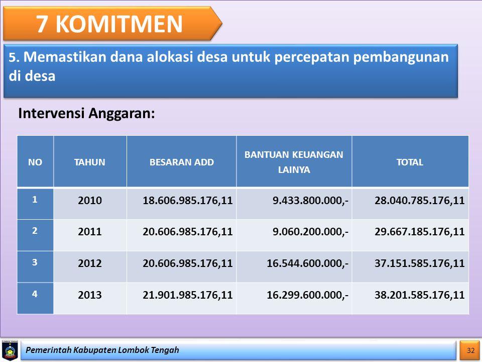5. Memastikan dana alokasi desa untuk percepatan pembangunan di desa