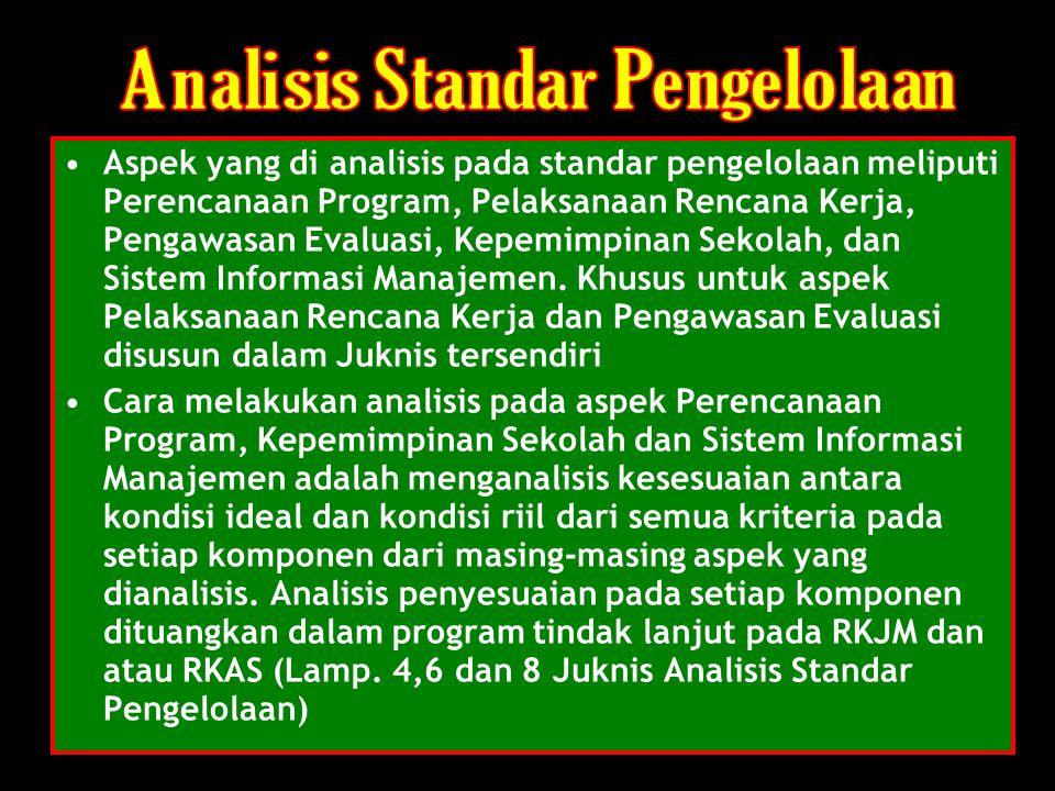 Analisis Standar Pengelolaan