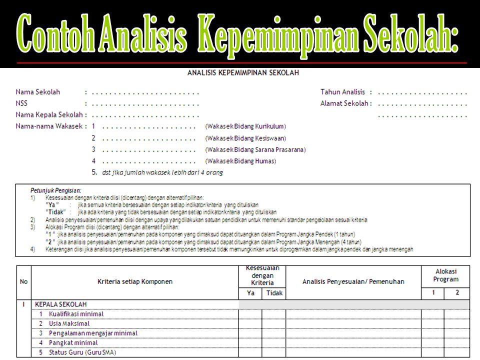Contoh Analisis Kepemimpinan Sekolah: