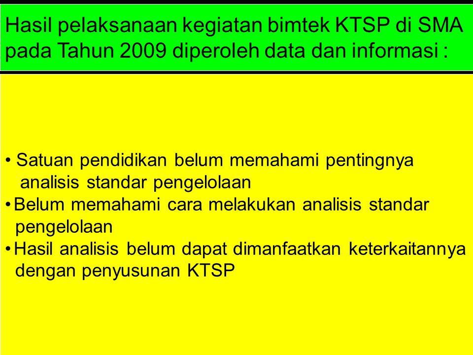 Hasil pelaksanaan kegiatan bimtek KTSP di SMA