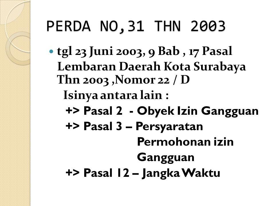 PERDA NO,31 THN 2003 tgl 23 Juni 2003, 9 Bab , 17 Pasal