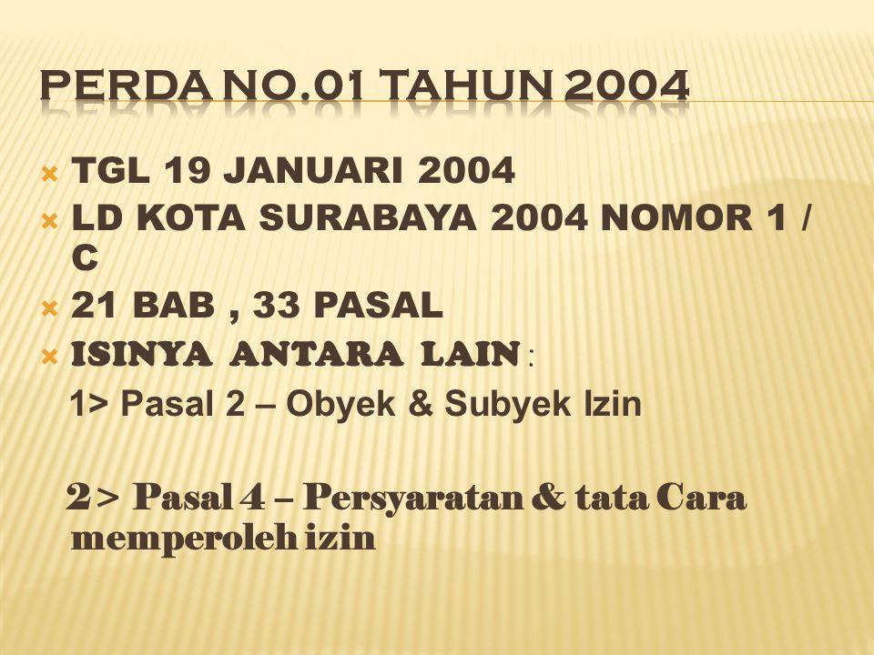 PERDA NO.01 TAHUN 2004 TGL 19 JANUARI 2004