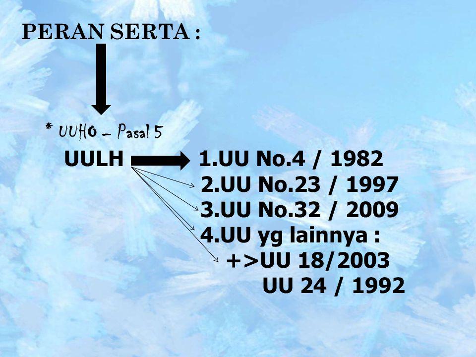 PERAN SERTA : * UUHO – Pasal 5. UULH 1.UU No.4 / 1982. 2.UU No.23 / 1997. 3.UU No.32 / 2009.