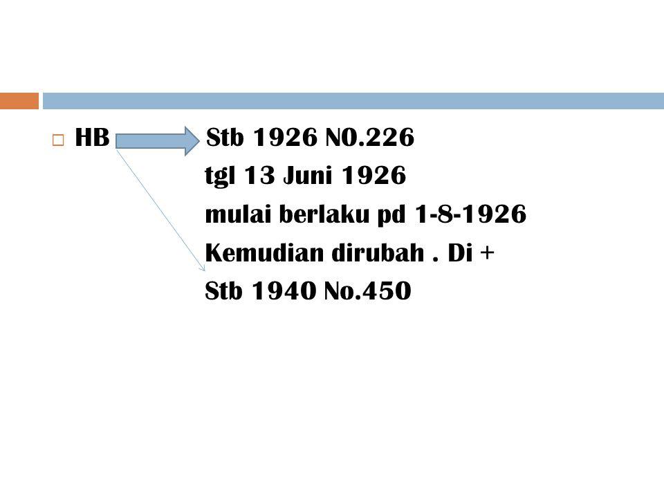 HB Stb 1926 N0.226 tgl 13 Juni 1926. mulai berlaku pd 1-8-1926. Kemudian dirubah . Di +