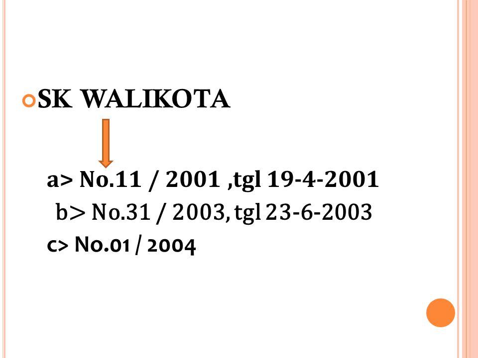 SK WALIKOTA a> No.11 / 2001 ,tgl 19-4-2001
