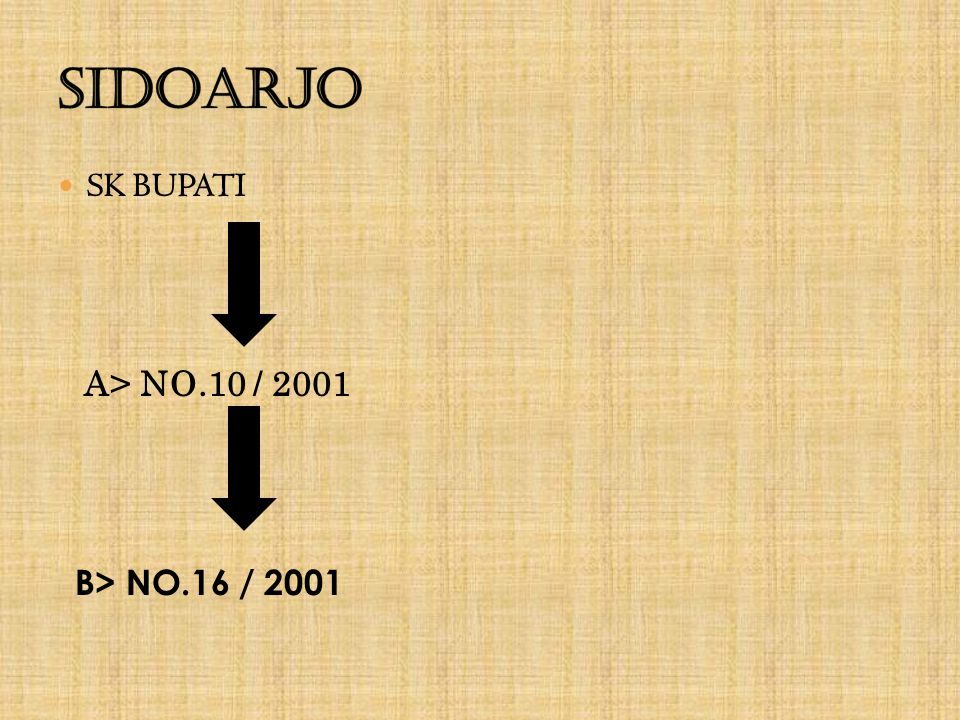 SIDOARJO SK BUPATI A> NO.10 / 2001 B> NO.16 / 2001