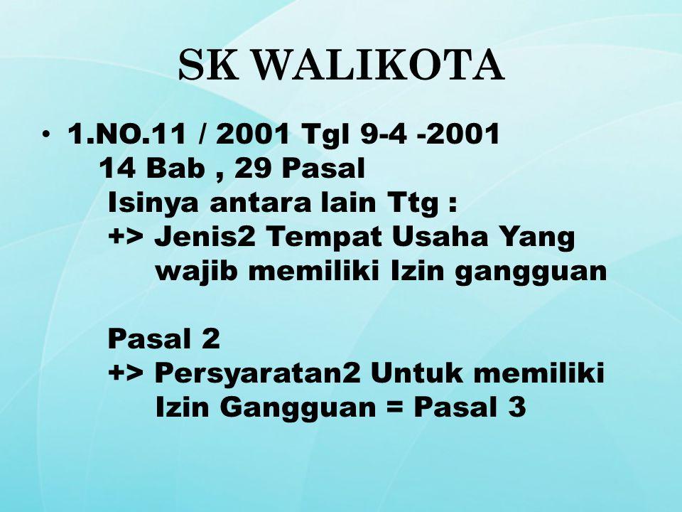 SK WALIKOTA 1.NO.11 / 2001 Tgl 9-4 -2001 14 Bab , 29 Pasal