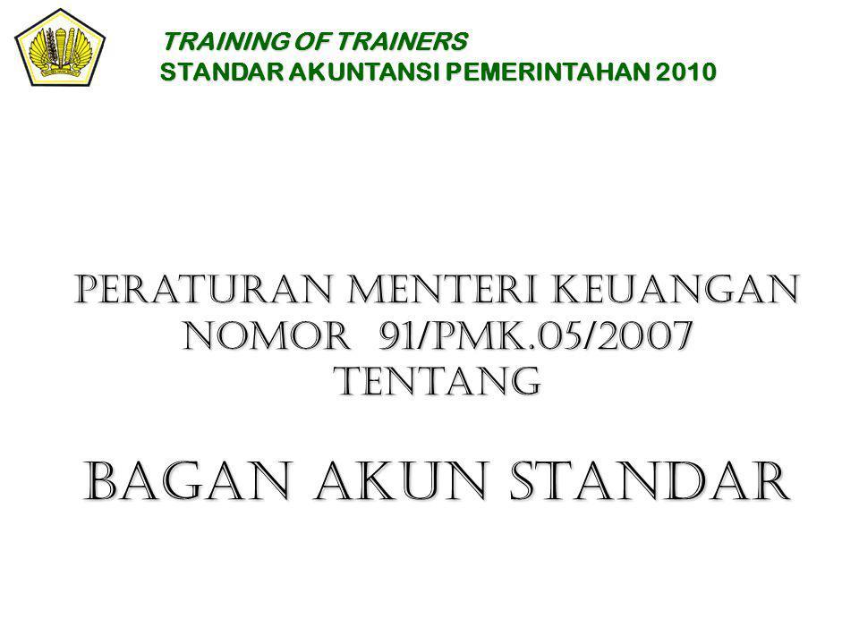 Peraturan Menteri Keuangan