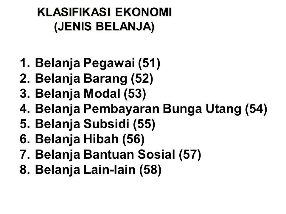 4. Belanja Pembayaran Bunga Utang (54) 5. Belanja Subsidi (55)