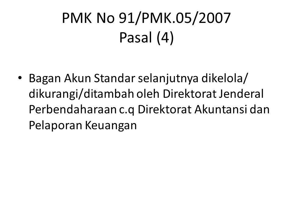 PMK No 91/PMK.05/2007 Pasal (4)