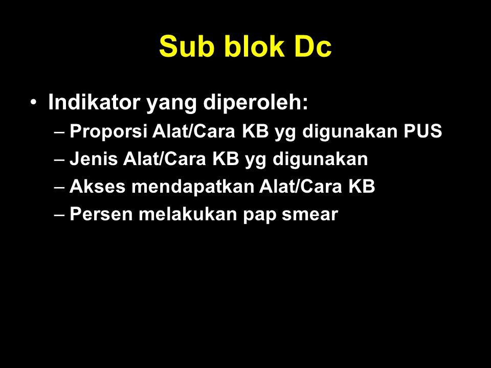 Sub blok Dc Indikator yang diperoleh: