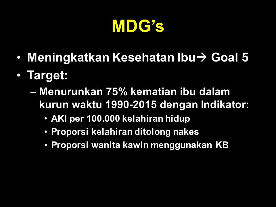 MDG's Meningkatkan Kesehatan Ibu Goal 5 Target: