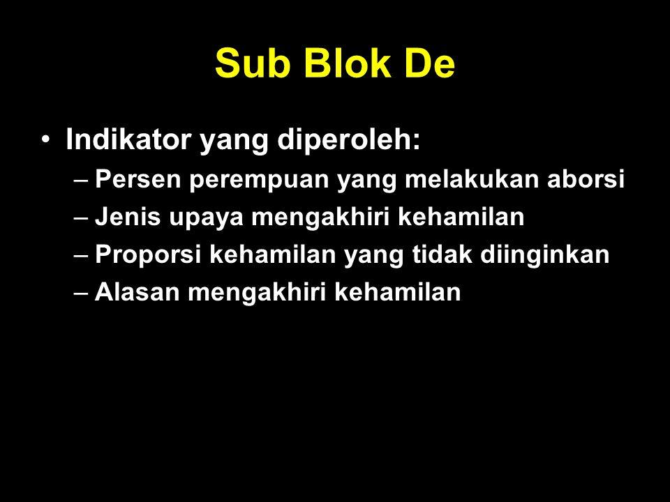 Sub Blok De Indikator yang diperoleh: