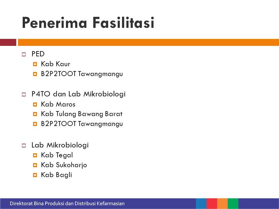 Penerima Fasilitasi PED P4TO dan Lab Mikrobiologi Lab Mikrobiologi