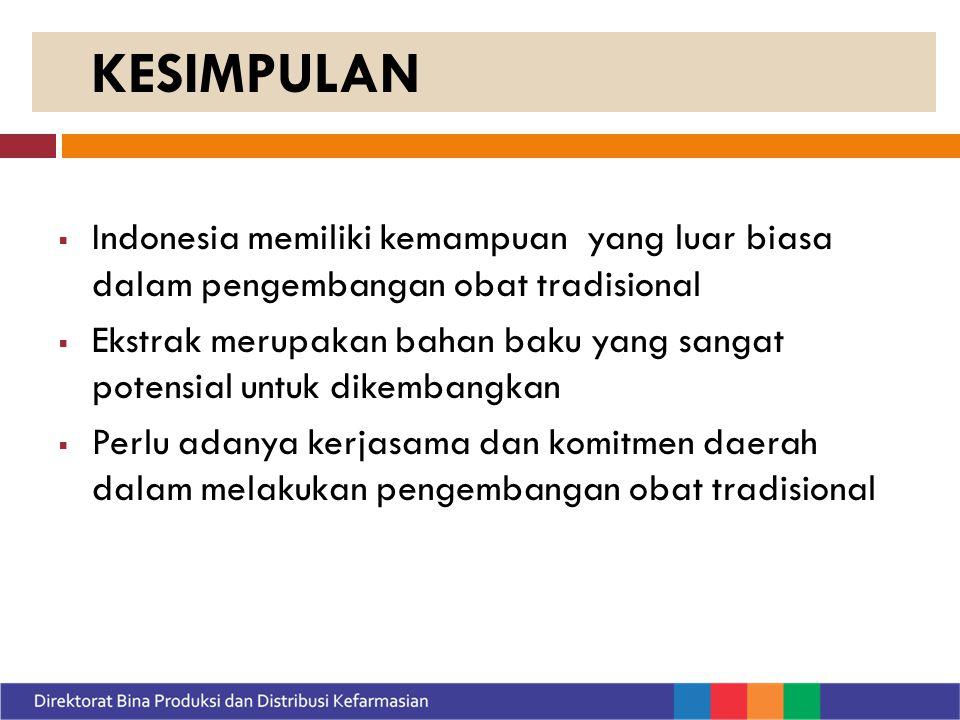 KESIMPULAN Indonesia memiliki kemampuan yang luar biasa dalam pengembangan obat tradisional.