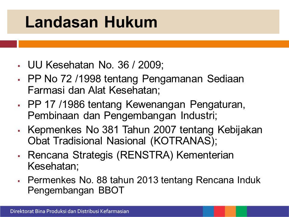 Landasan Hukum UU Kesehatan No. 36 / 2009;