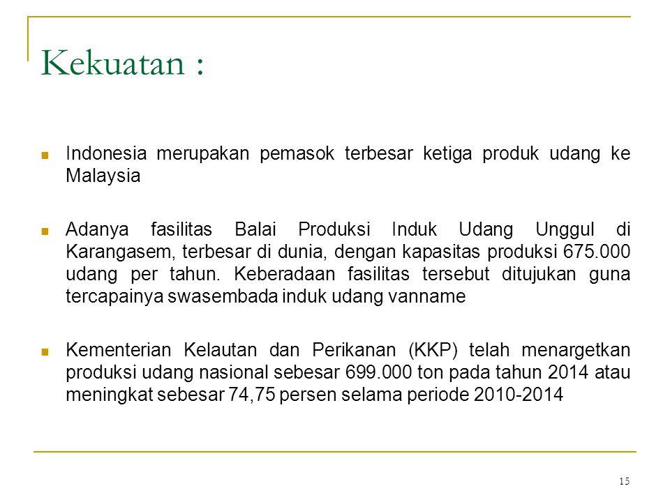 Kekuatan : Indonesia merupakan pemasok terbesar ketiga produk udang ke Malaysia.
