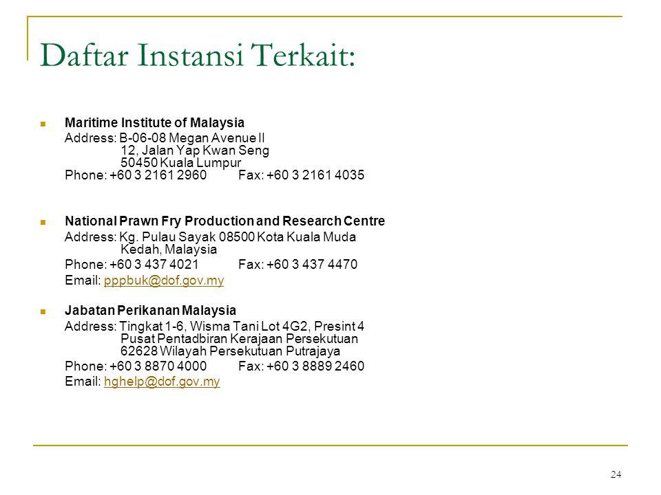 Daftar Instansi Terkait: