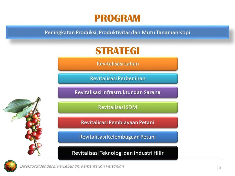 PROGRAM Peningkatan Produksi, Produktivitas dan Mutu Tanaman Kopi. STRATEGI. Revitalisasi Lahan. Revitalisasi Perbenihan.