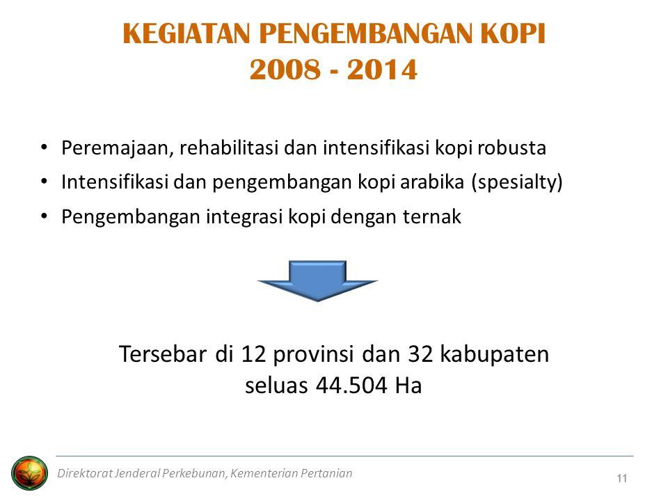 KEGIATAN PENGEMBANGAN KOPI 2008 - 2014