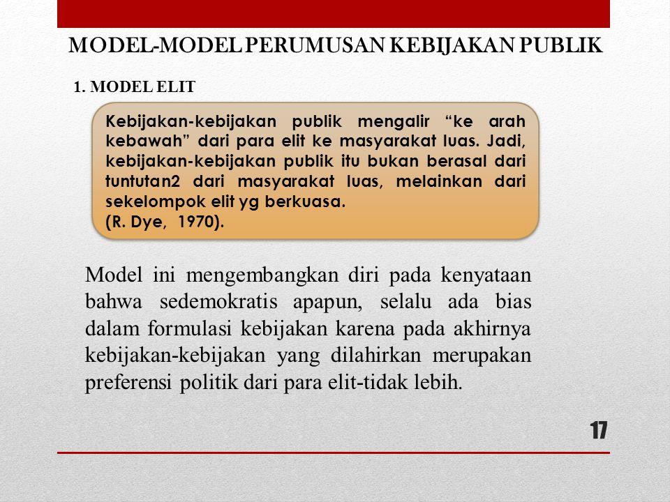 MODEL-MODEL PERUMUSAN KEBIJAKAN PUBLIK