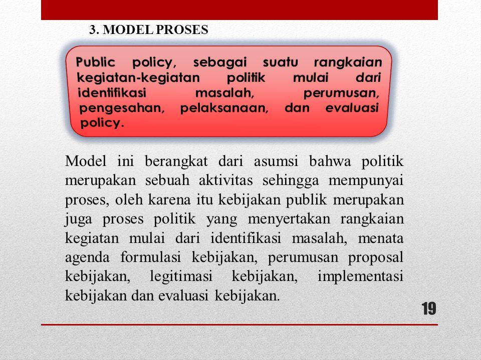 3. MODEL PROSES