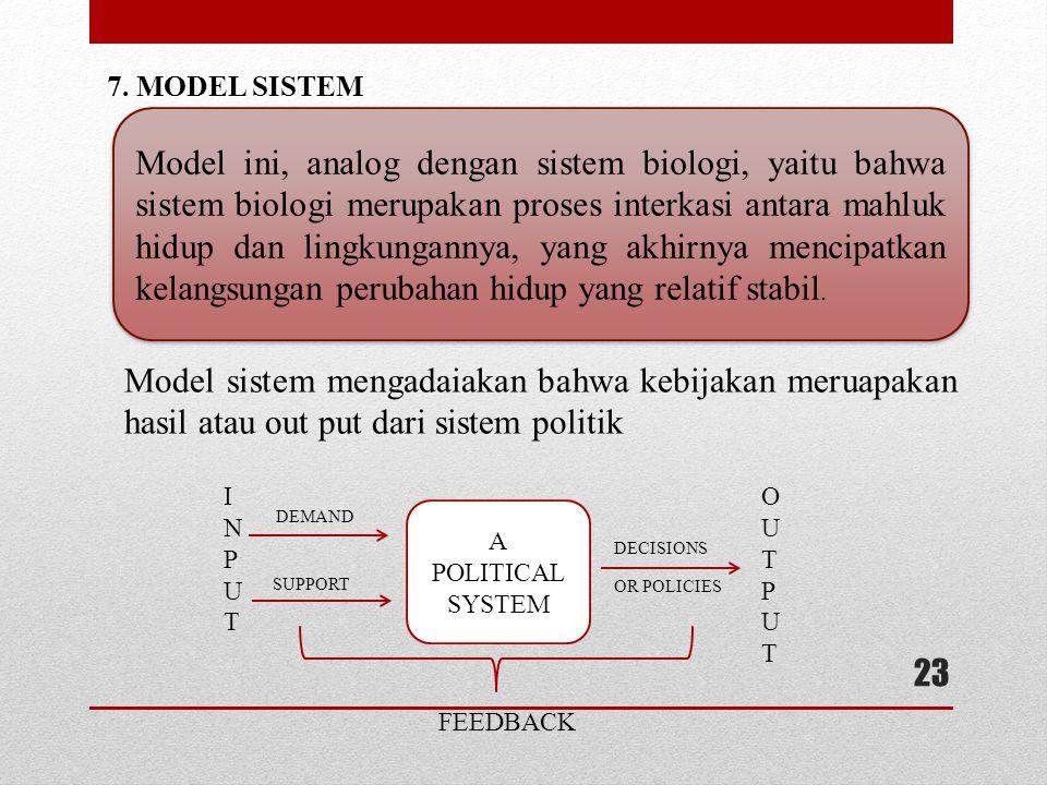 7. MODEL SISTEM