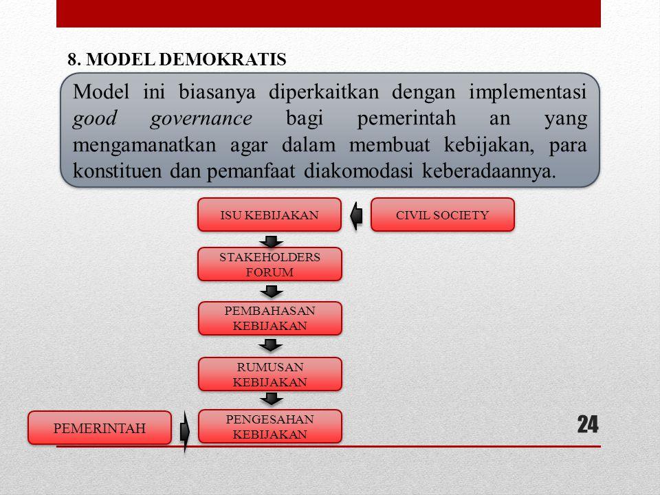 8. MODEL DEMOKRATIS
