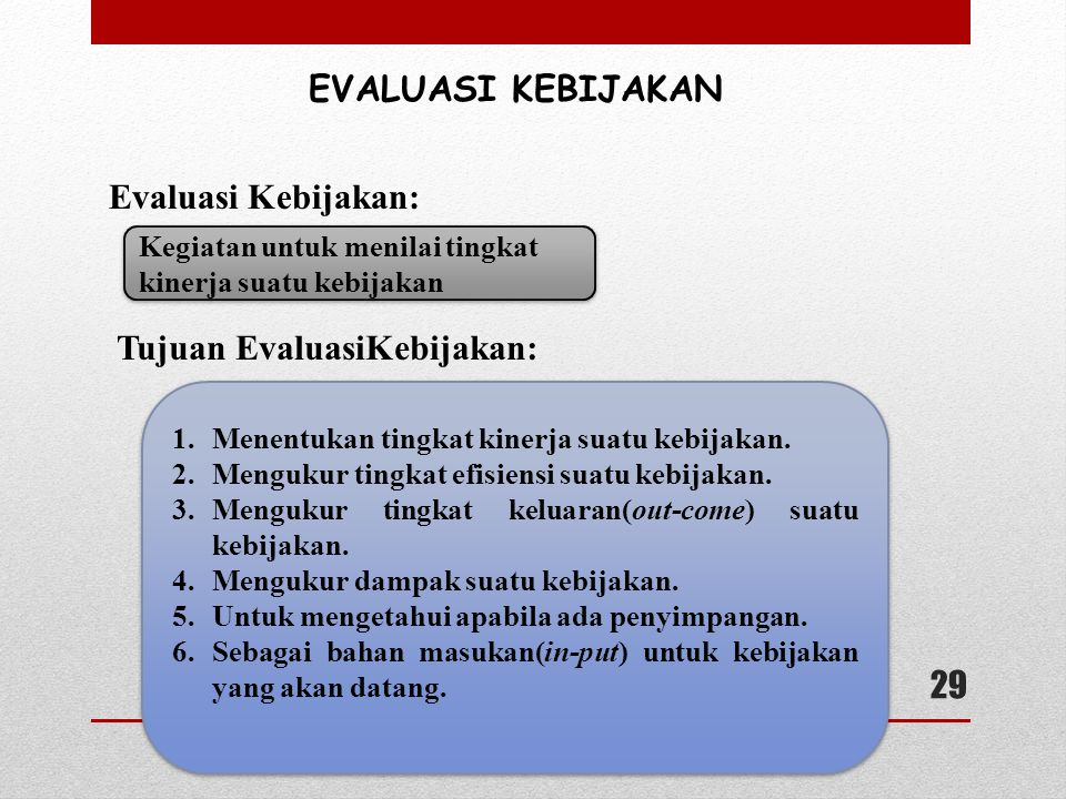 Tujuan EvaluasiKebijakan: