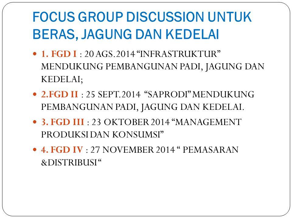 FOCUS GROUP DISCUSSION UNTUK BERAS, JAGUNG DAN KEDELAI