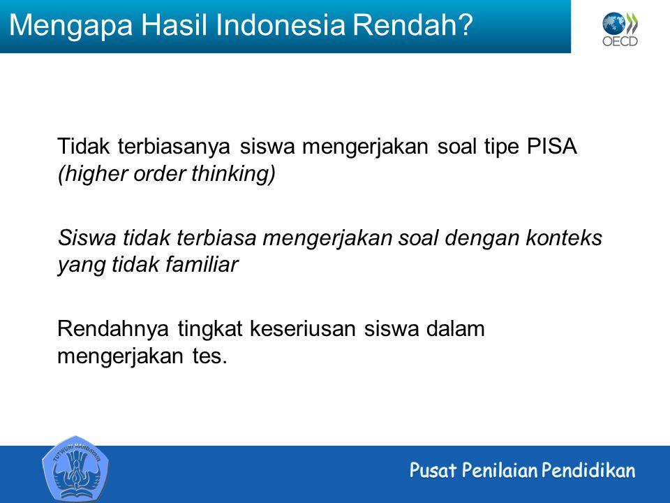 Mengapa Hasil Indonesia Rendah