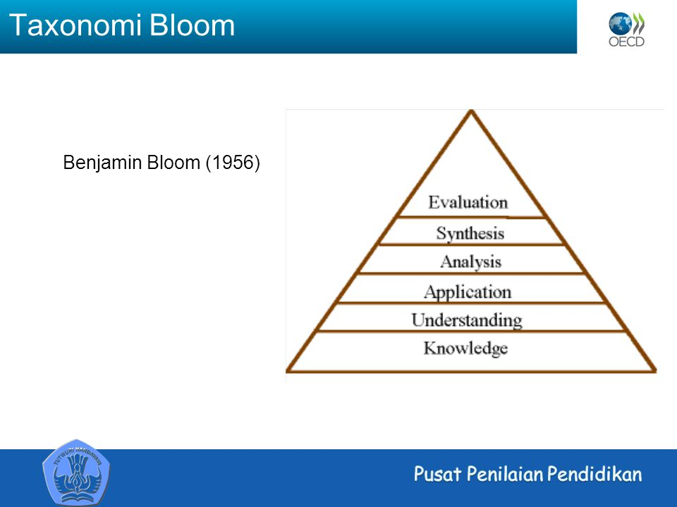 Taxonomi Bloom Benjamin Bloom (1956)