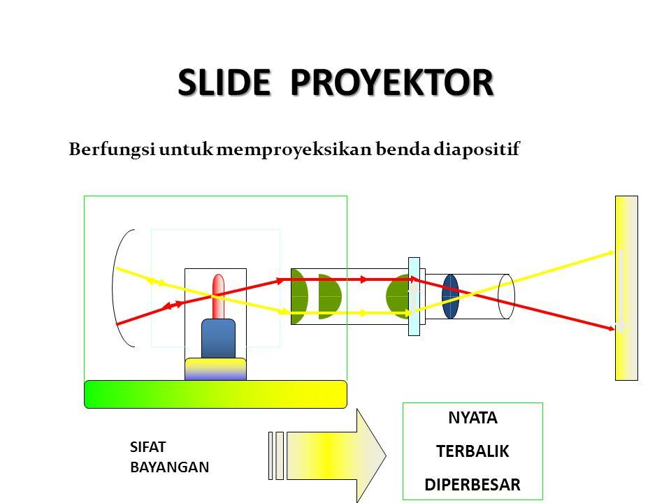 SLIDE PROYEKTOR Berfungsi untuk memproyeksikan benda diapositif NYATA