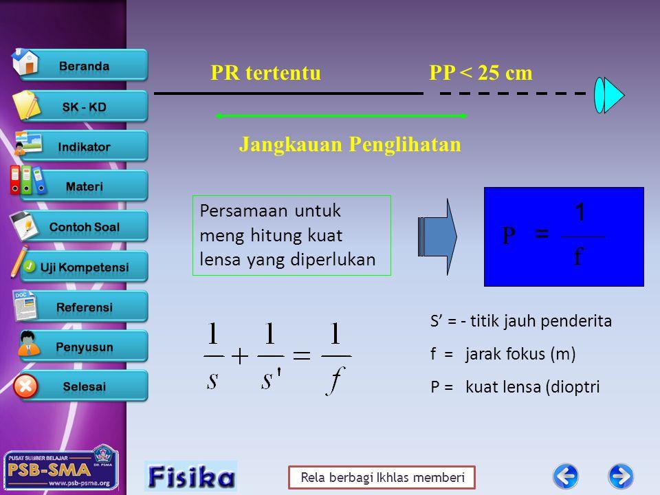 1 P = f PR tertentu PP < 25 cm Jangkauan Penglihatan
