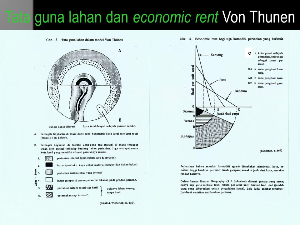 Tata guna lahan dan economic rent Von Thunen